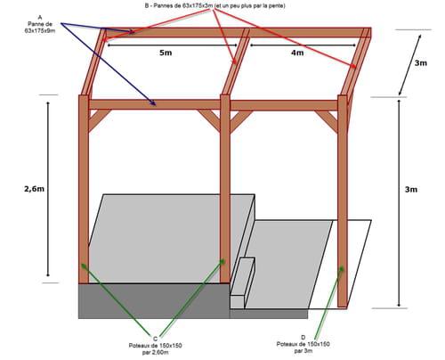 Avanc e de toit pour couvrir terrasse for Construire une terrasse couverte
