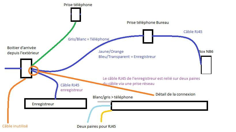 Prise ethernet rj45 r aliser une rallonge for Cable de telephone exterieur