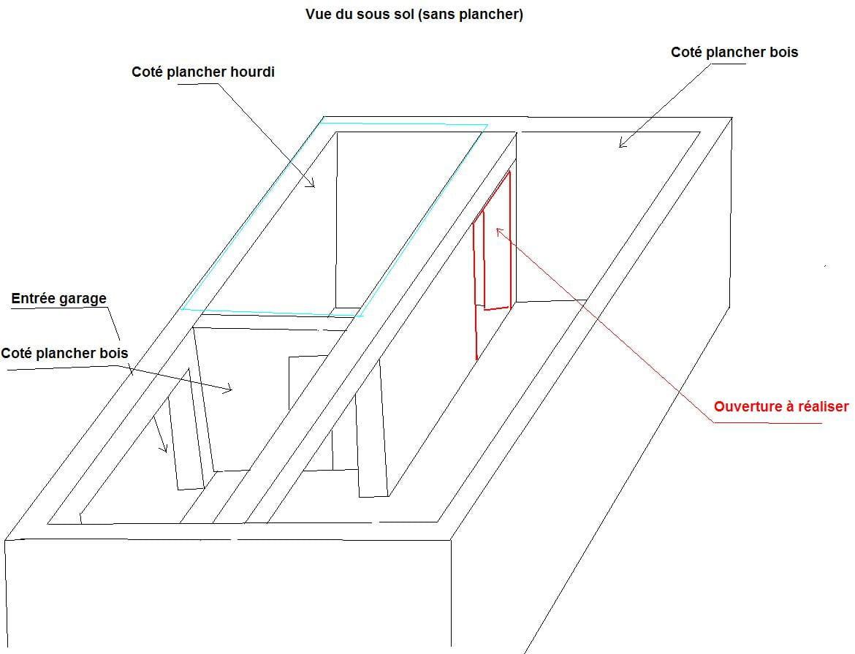 Est ce possible de faire une ouverture sous ceinture b ton for Hauteur garage sous sol