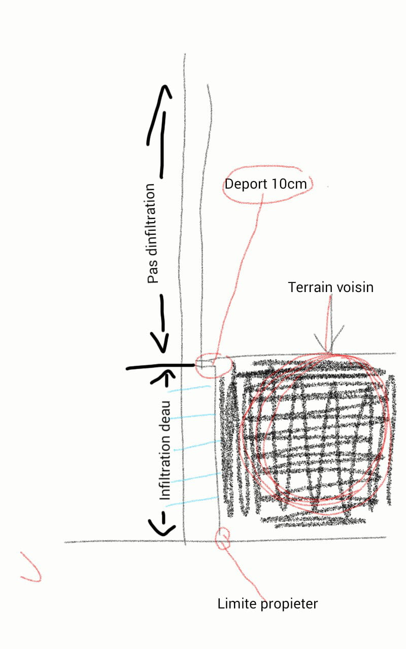 Infiltration Mur Semi Enterrer Forum Voisinage