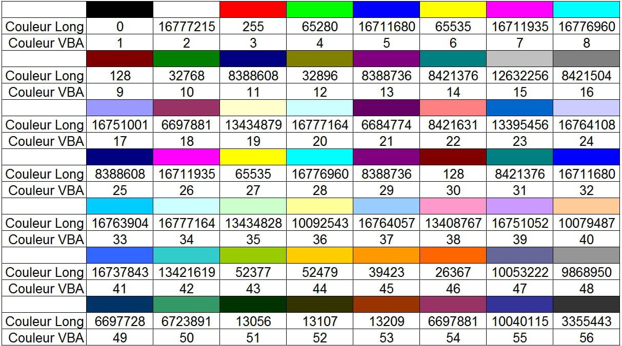 Vba Excel Codes Couleurs Long