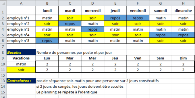 exemple planning travail 3x8