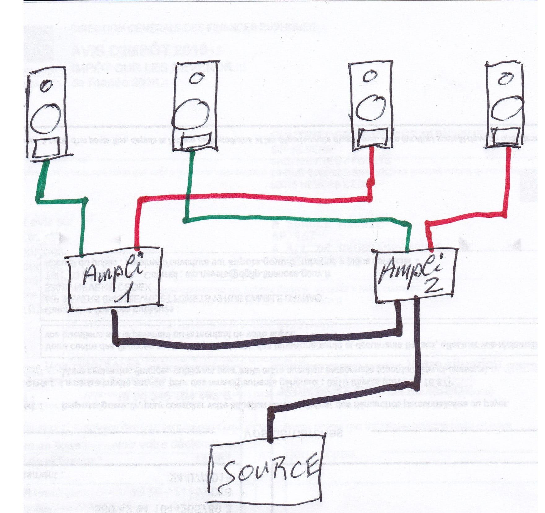 Coupler 2 amplificateur de sonorisation - Branchement enceinte amplifiee table mixage ...