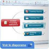 Nouveaux outils de productivité pour le logiciel de carte mentale MindManager