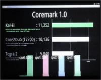 Des processeurs quatre coeurs pour les mobiles dès août 2011 chez Nvidia