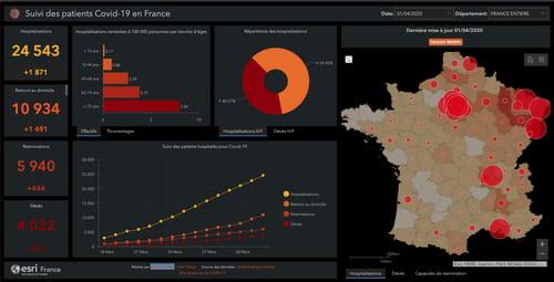 Covid-19 : suivre l'évolution de l'épidémie en France ESRI