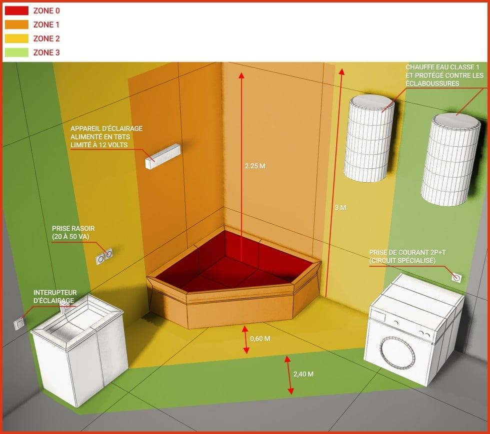 clairage douche forum electricit. Black Bedroom Furniture Sets. Home Design Ideas