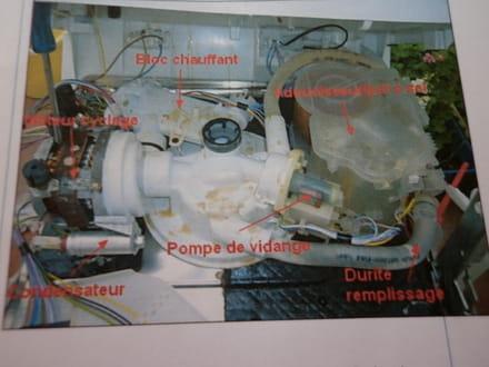 comment d monter panneau gauche lave vaisselle r solu. Black Bedroom Furniture Sets. Home Design Ideas