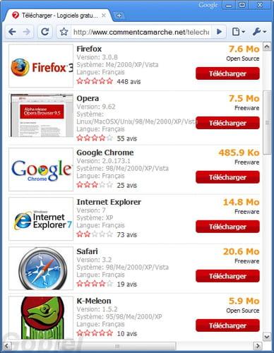 telecharger google chrome pc derniere version