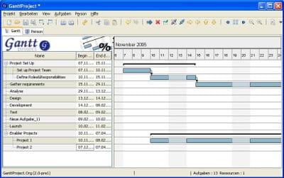 Comment crer un emploi du temps loutil du chef de projet le diagramme de gantt ccuart Images