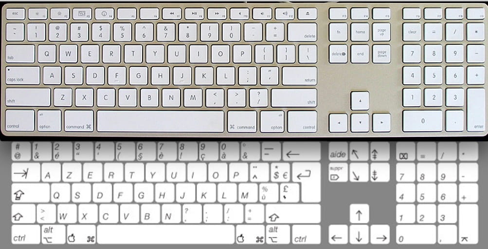 Clavier Qwerty 224 Azerty
