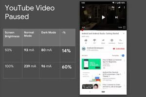 Google veut généraliser les thèmes sombres pour économiser l'énergie