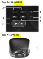 lire les messages sur t l sans fil gigaset as 405 r solu. Black Bedroom Furniture Sets. Home Design Ideas