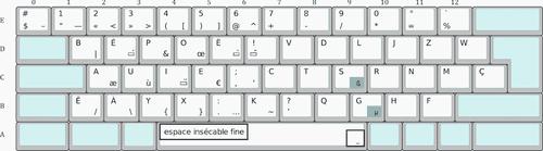 Une nouvelle norme Afnor pour les claviers français AFNOR-BEPO-900