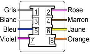 Prise t l phonique 4 fils r solu for Branchement prise telephone 4 fils