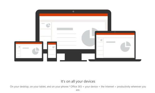 Acc der ses fichiers professionnels de n 39 importe o - Office 365 comment ca marche ...