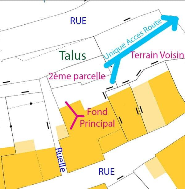 Droit De Passage Sur Terrain Tres Pentu Forum Voisinage