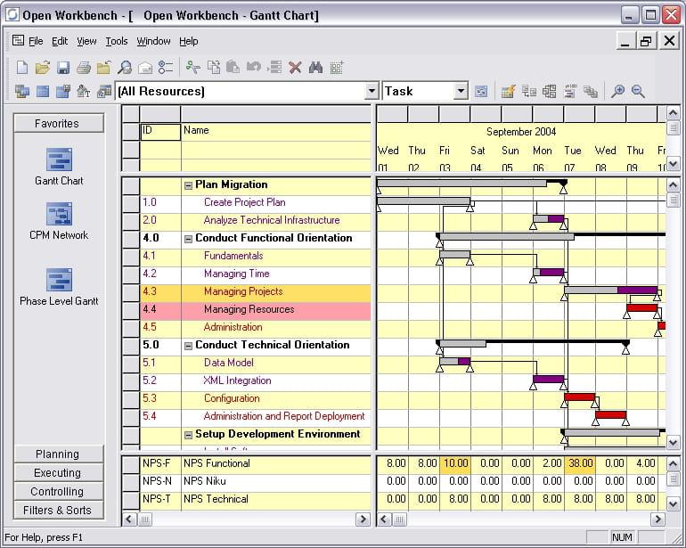 Tlcharger open workbench gratuit il permet notamment de faire un dcoupage en activits wbs work breakdown structure avec des tches et des jalons ainsi quun diagramme de gantt du ccuart Images
