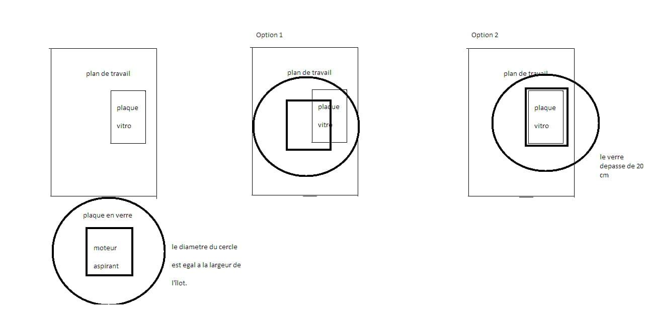 probleme installation hotte aspirante sur lot central. Black Bedroom Furniture Sets. Home Design Ideas