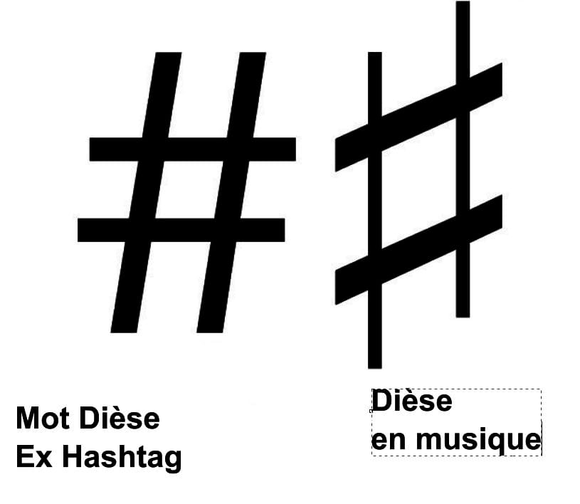 hashtag sur le clavier  r u00e9solu