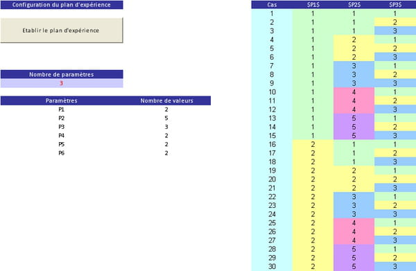 Visual Basic Vb Net Plan D Experiences Ou Arbre Des Possibilites Codes Sources
