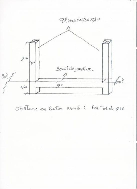 je voudrait posser un portail de et je voudrait savoir se qu 39 il me faut po. Black Bedroom Furniture Sets. Home Design Ideas