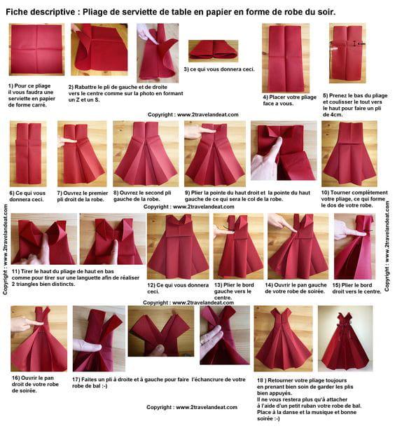 Idee Decoration Pour Anniversaire 18 Ans Journal Des Femmes