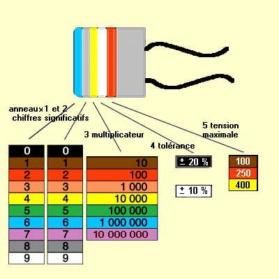 comment tester un condensateur avec un multimetre pdf