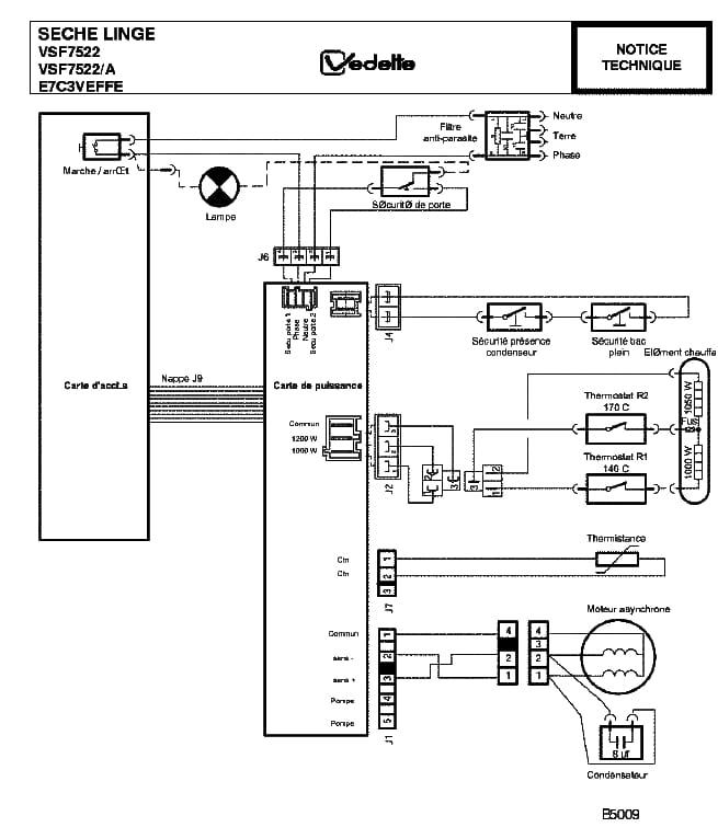 guide branchement carte 57x3328 sur sl vedette vsf7522 r solu electrom nager. Black Bedroom Furniture Sets. Home Design Ideas