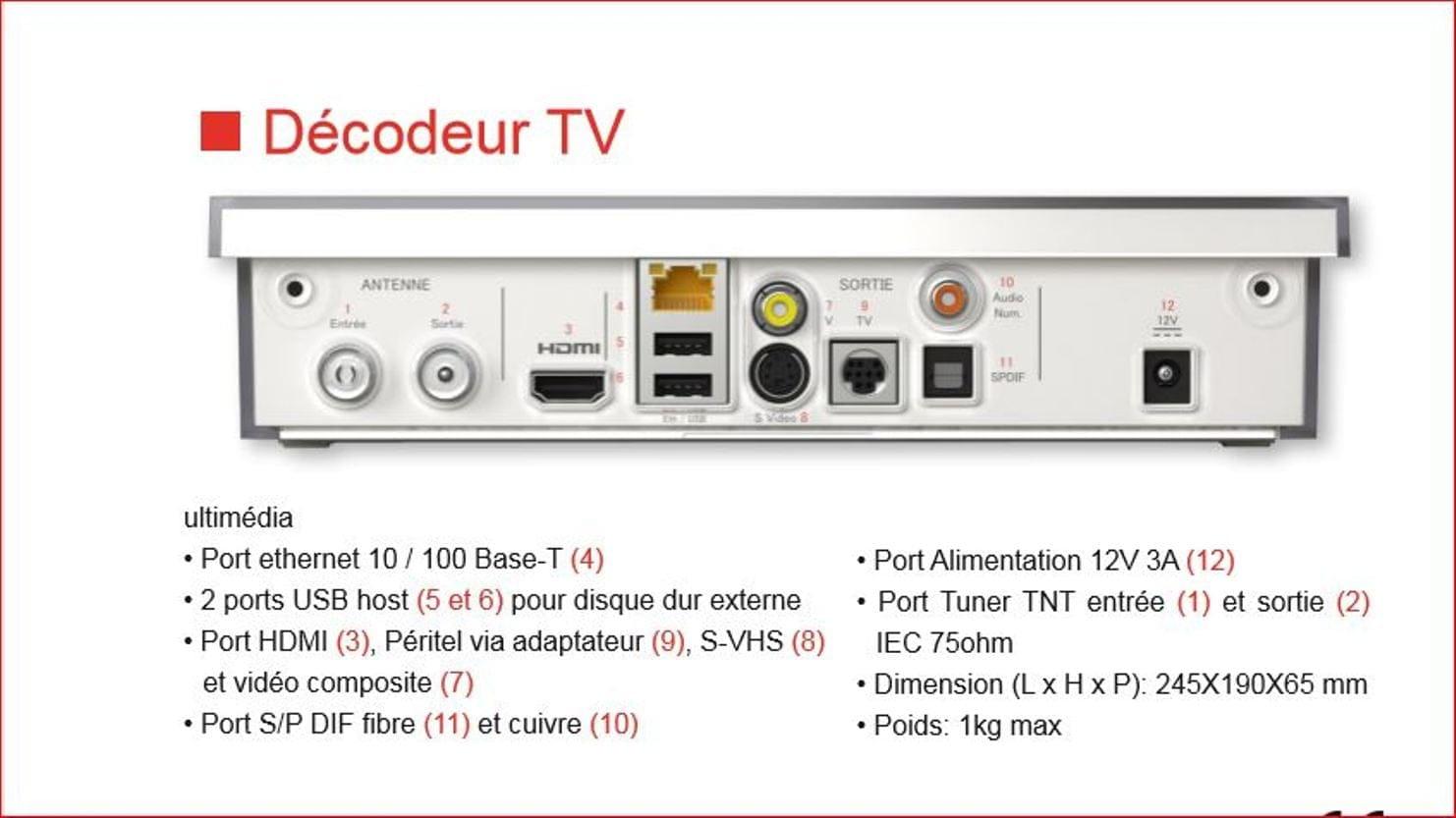 decodeur tv free ne fonctionne plus