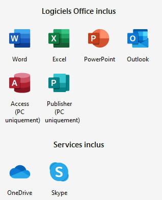 Plus d 39 ouverture des pps mails le lecteur demande une - Office 365 comment ca marche ...