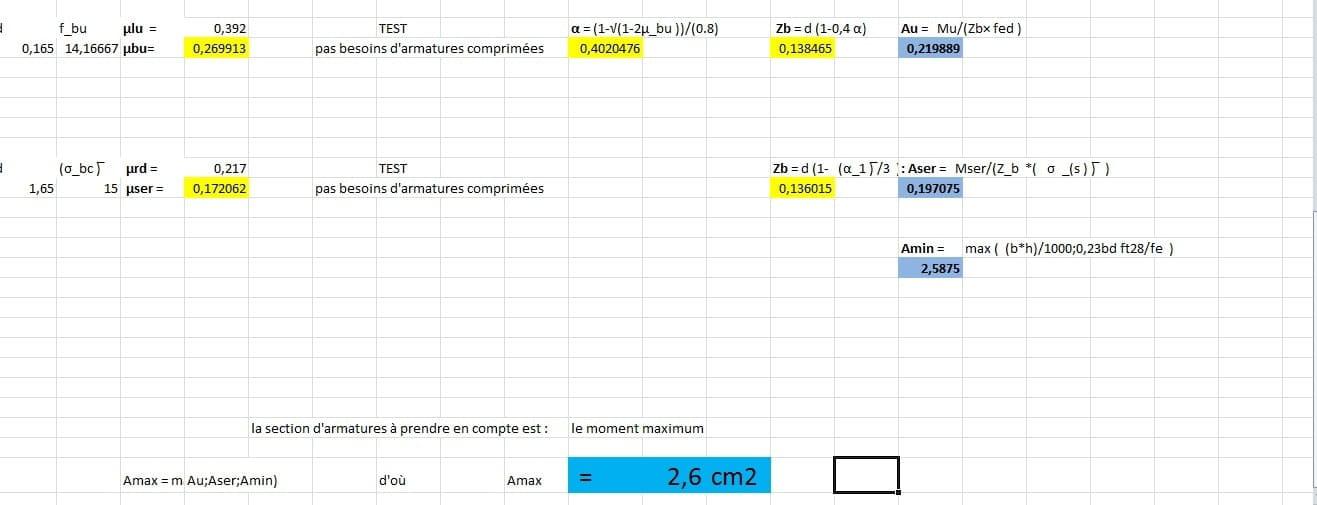 Comment sélectionner la dernière cellule avec des données dans une ligne /  colonne ... Dans Excel, vous pouvez utiliser raccourcis-Ctrl + End pour aller à la...