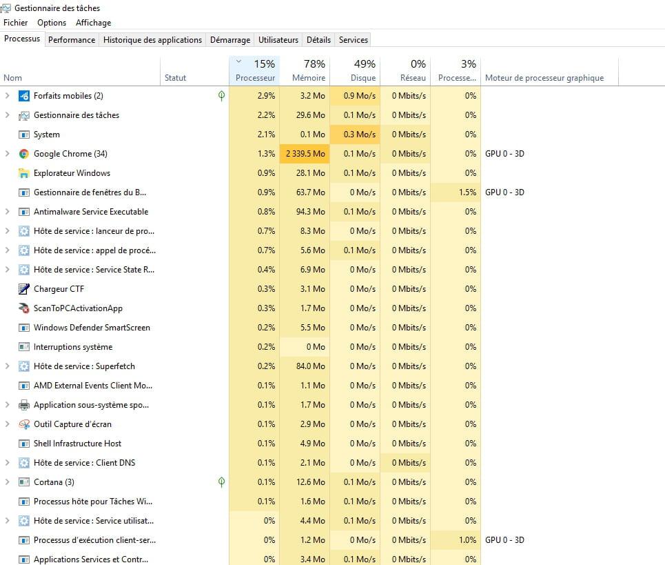 Hacktool:Win32/AutoKMS Ralentisement internet - Forum Virus