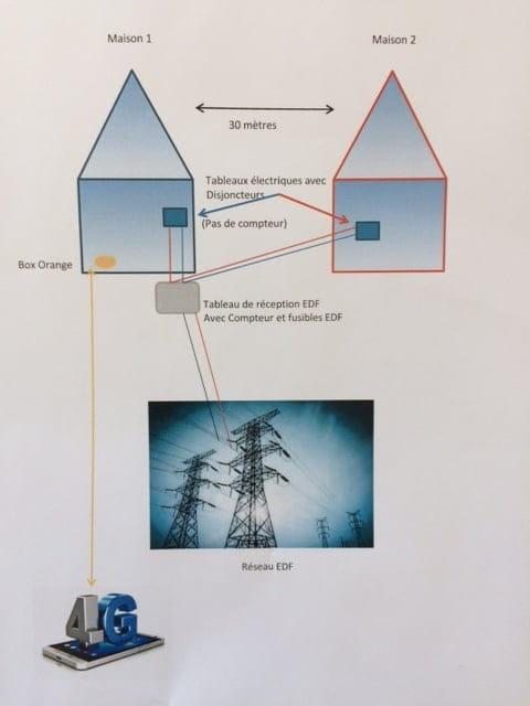 Raccordement internet forum cpl - France telecom raccordement maison neuve ...