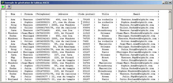 Delphi pascal tableau ascii codes sources for 7 bit ascii tabelle