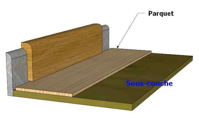 Sens De Pose Du Parquet Dans Un Salon Et Une Entrée Plinthes