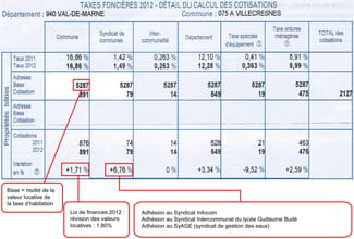 date taxe fonciere