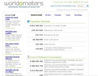 Worldometers : les statistiques de tout sur tout en temps réel