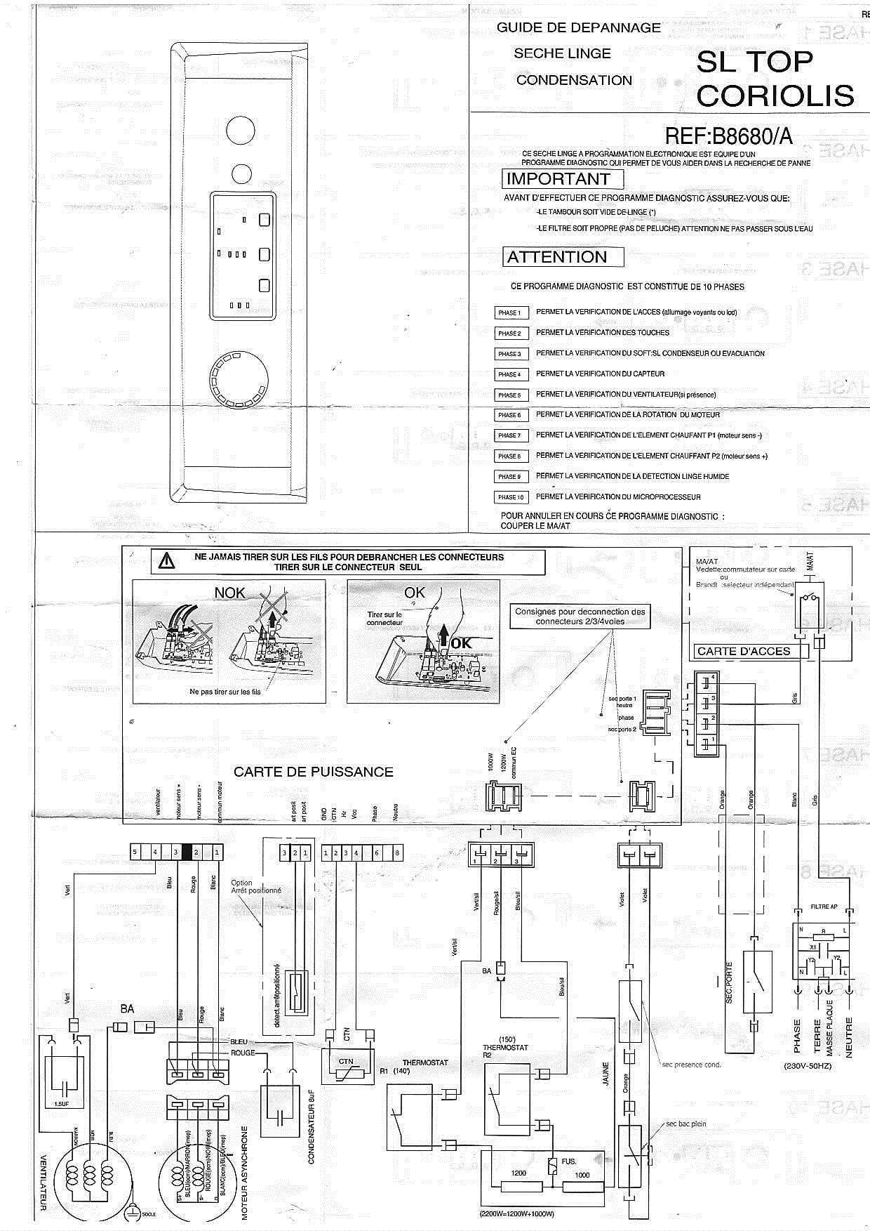 panne ventilateur s che linge brandt ete 6506 electrom nager. Black Bedroom Furniture Sets. Home Design Ideas