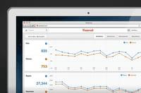 Pinterest lance un outil d'analyse statistique intégré aux sites web