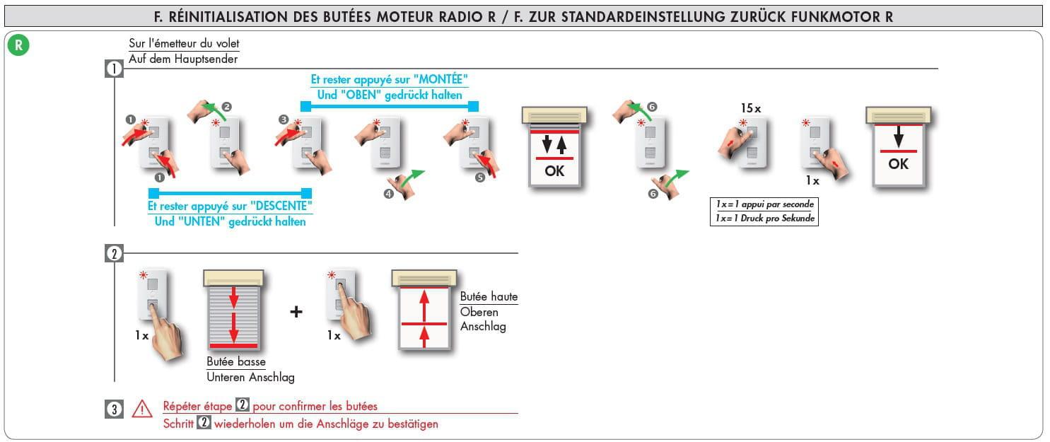 Reglage Bute Basse Sur Volet Budendorff Motorisation Volets Portails Linternaute Com