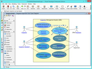 principales fonctionnalits modlisation le logiciel visual paradigm - Visual Paradigma