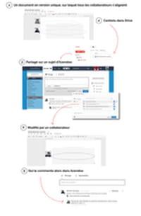 L'application de gestion de projet Azendoo s'intègre avec Google Drive