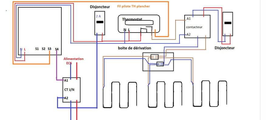 Plancher Chauffant Electrique Disjoncte Linternaute Com