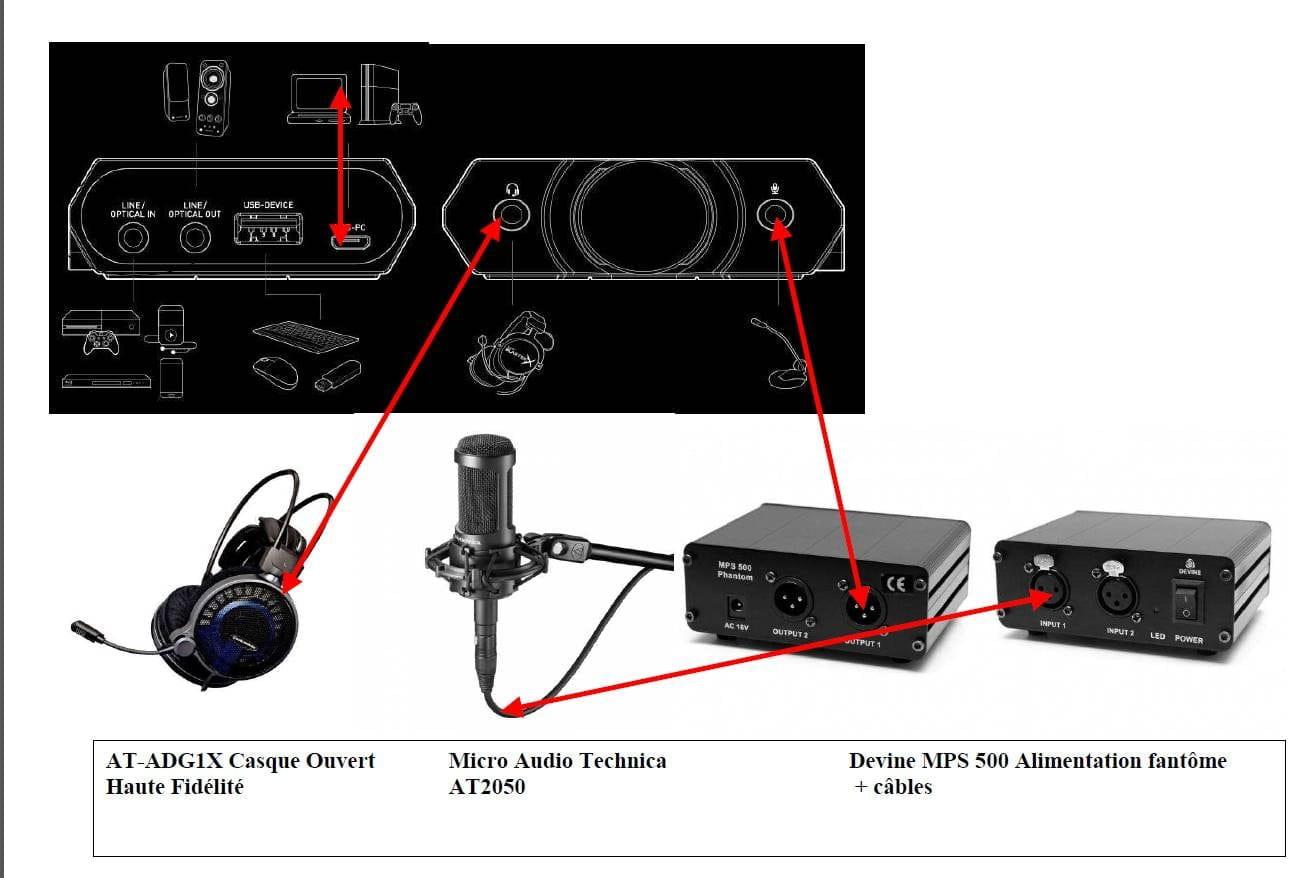 branchement micro xlr at2050 sur pc besoin d 39 aide r solu forum casque micro kit. Black Bedroom Furniture Sets. Home Design Ideas