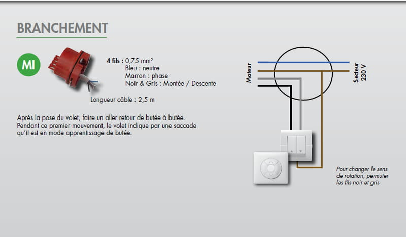 moteur de volet roulant bubendorff. Black Bedroom Furniture Sets. Home Design Ideas