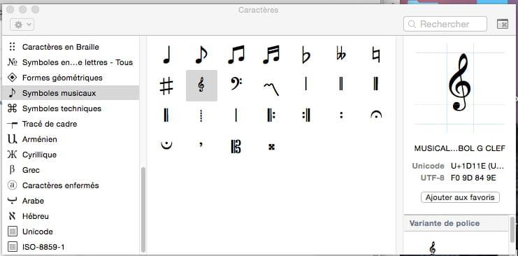 Cle De Sol Et Dessin Notes Musiques Avec Clavier Macbook Comment