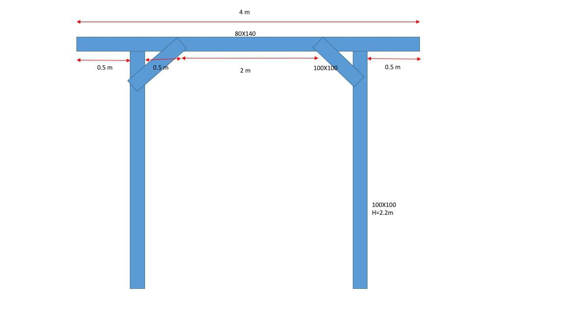 dimensionnement pergola forum charpente toiture combles. Black Bedroom Furniture Sets. Home Design Ideas