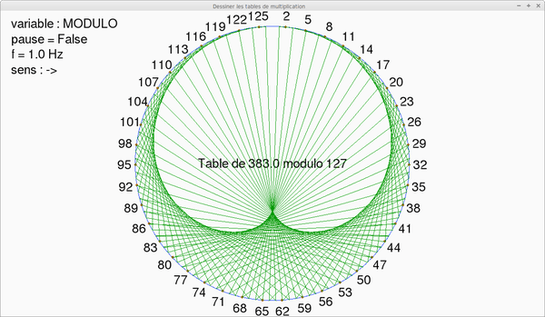 Python Representation Graphique Des Tables De Multiplication