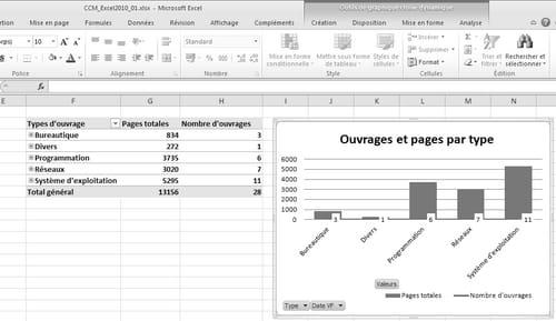 Excel Graphique Croise Dynamique Comment Ca Marche